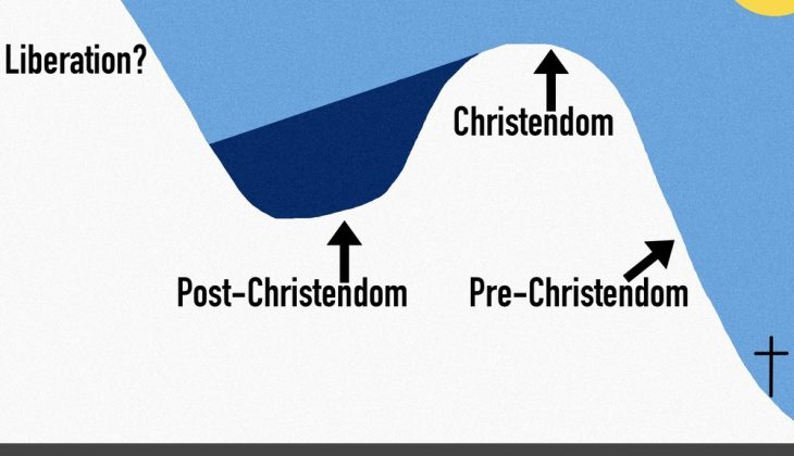 The Mountain: How Christendom Affects Evangelism today