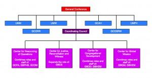 mfsagc12.org.CART.Structure
