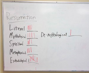 resurrection-whiteboard