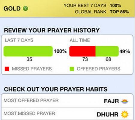 track-prayer