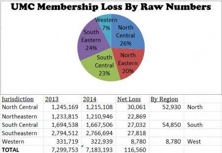 2014-data-membership