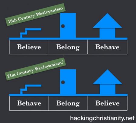 behave-belong-believe.wesleyanism