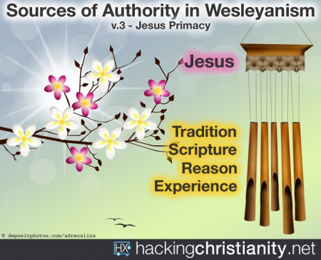 four-sources-hx-v3-jesusprimacy